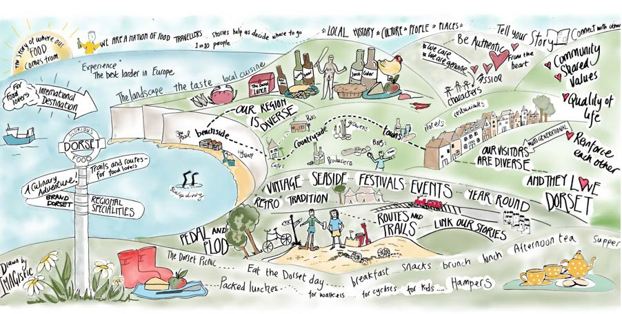 New! Dorset Tourism Association
